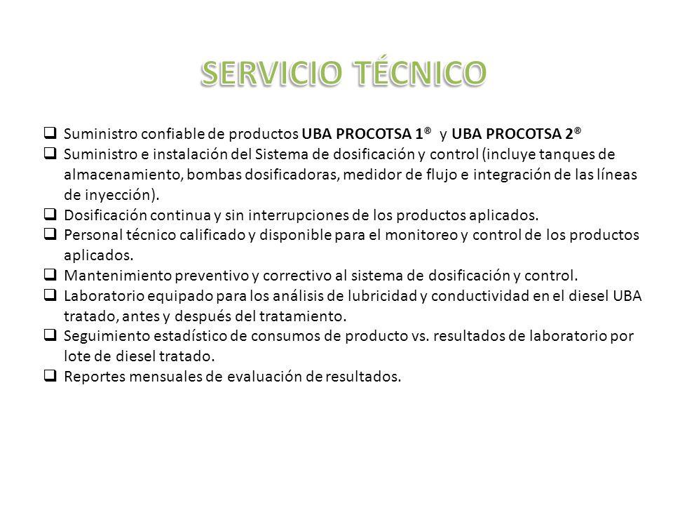 Suministro confiable de productos UBA PROCOTSA 1® y UBA PROCOTSA 2® Suministro e instalación del Sistema de dosificación y control (incluye tanques de almacenamiento, bombas dosificadoras, medidor de flujo e integración de las líneas de inyección).