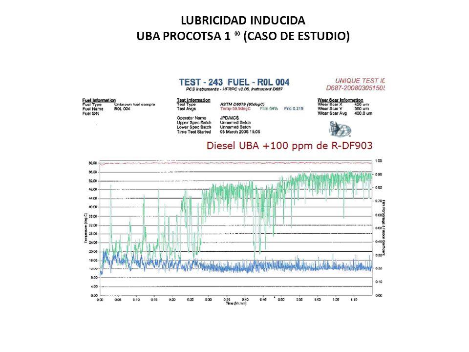 LUBRICIDAD INDUCIDA UBA PROCOTSA 1 ® (CASO DE ESTUDIO)
