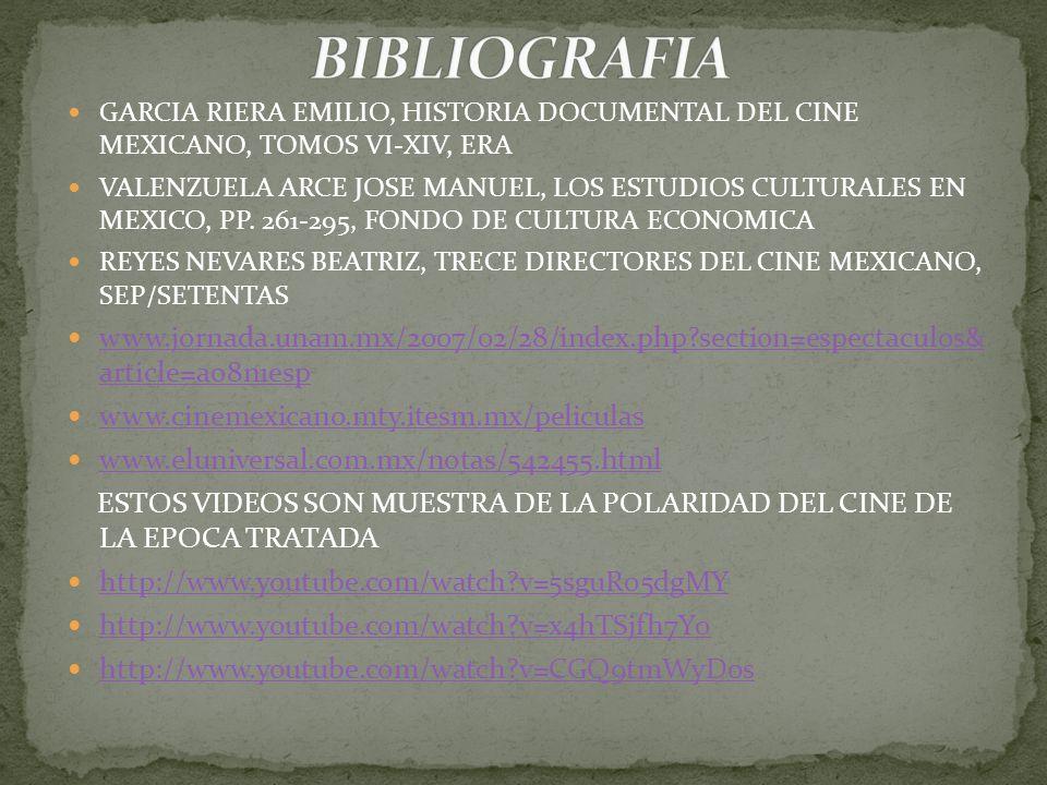 EL CINE MEXICANO SUFRIA UNA TRANSICIÓN QUE LO LLEVARÍA A SECCIONARSE EN DOS PARTES, LAS CUALES ESTARIAN MUY LEJOS DE VOLVERSE A UNIR, TODO ESTO SE DA