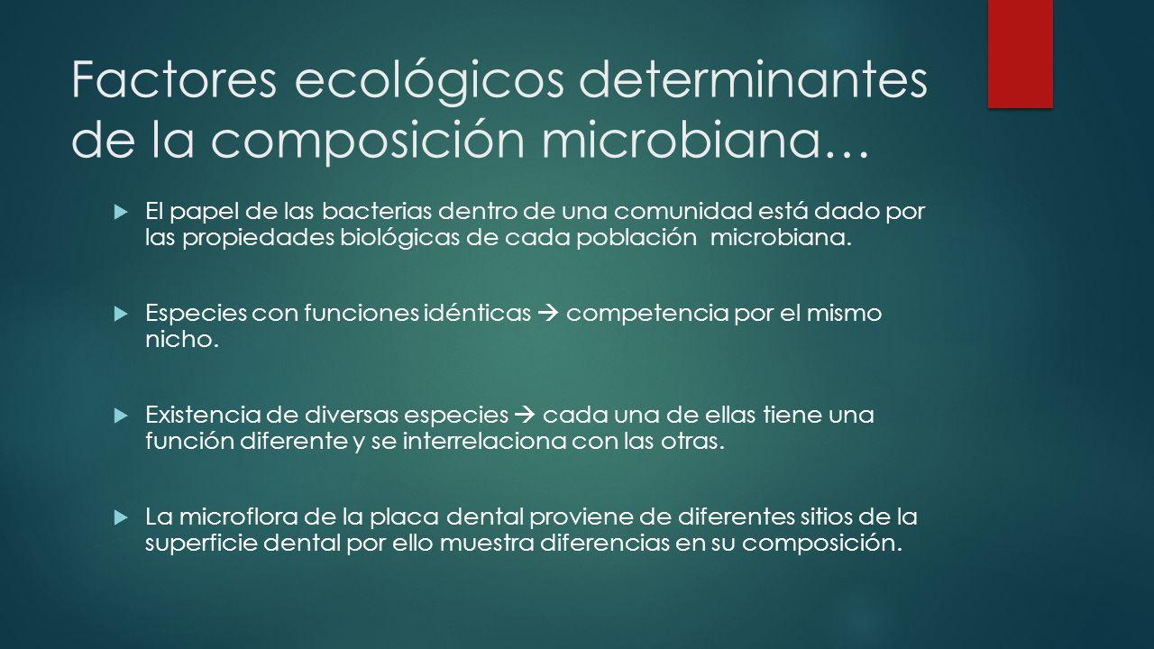 Factores ecológicos determinantes de la composición microbiana… El papel de las bacterias dentro de una comunidad está dado por las propiedades biológicas de cada población microbiana.