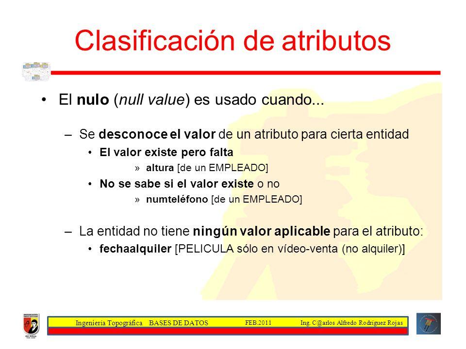 Ingeniería Topográfica BASES DE DATOS Ing. C@arlos Alfredo Rodríguez RojasFEB.2011 Clasificación de atributos El nulo (null value) es usado cuando...