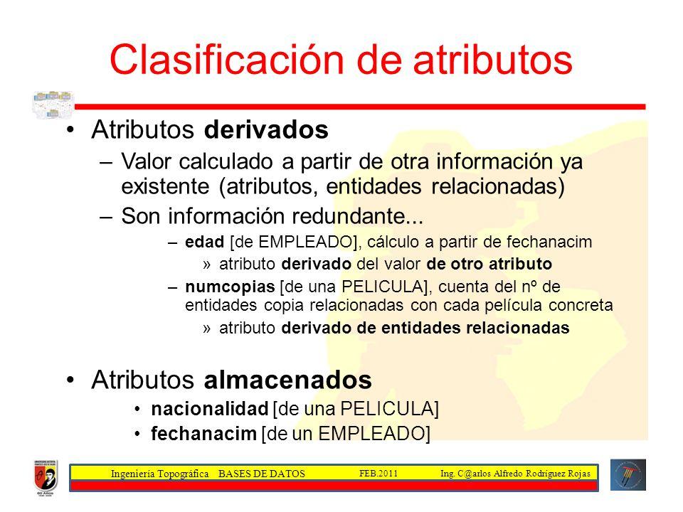 Ingeniería Topográfica BASES DE DATOS Ing. C@arlos Alfredo Rodríguez RojasFEB.2011 Clasificación de atributos Atributos derivados –Valor calculado a p