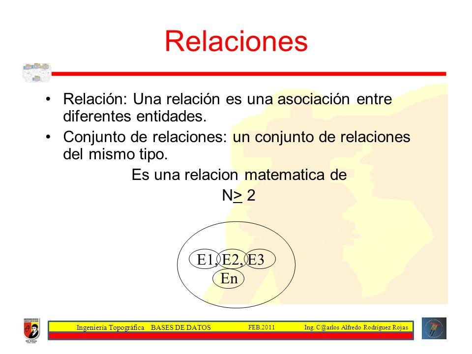 Ingeniería Topográfica BASES DE DATOS Ing. C@arlos Alfredo Rodríguez RojasFEB.2011 Relaciones Relación: Una relación es una asociación entre diferente