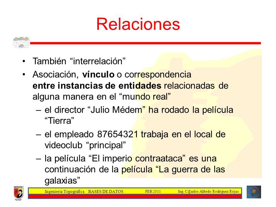 Ingeniería Topográfica BASES DE DATOS Ing. C@arlos Alfredo Rodríguez RojasFEB.2011 Relaciones También interrelación Asociación, vínculo o corresponden