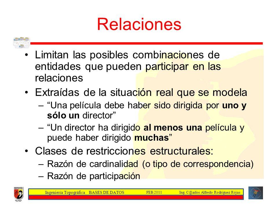 Ingeniería Topográfica BASES DE DATOS Ing. C@arlos Alfredo Rodríguez RojasFEB.2011 Relaciones Limitan las posibles combinaciones de entidades que pued
