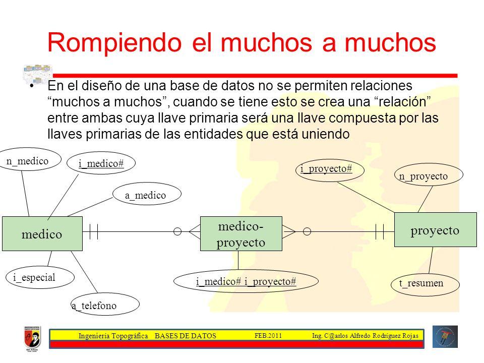 Ingeniería Topográfica BASES DE DATOS Ing. C@arlos Alfredo Rodríguez RojasFEB.2011 Rompiendo el muchos a muchos En el diseño de una base de datos no s