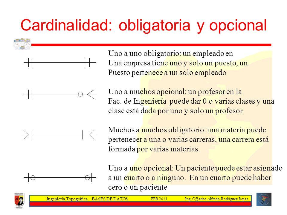 Ingeniería Topográfica BASES DE DATOS Ing. C@arlos Alfredo Rodríguez RojasFEB.2011 Cardinalidad: obligatoria y opcional Uno a uno obligatorio: un empl