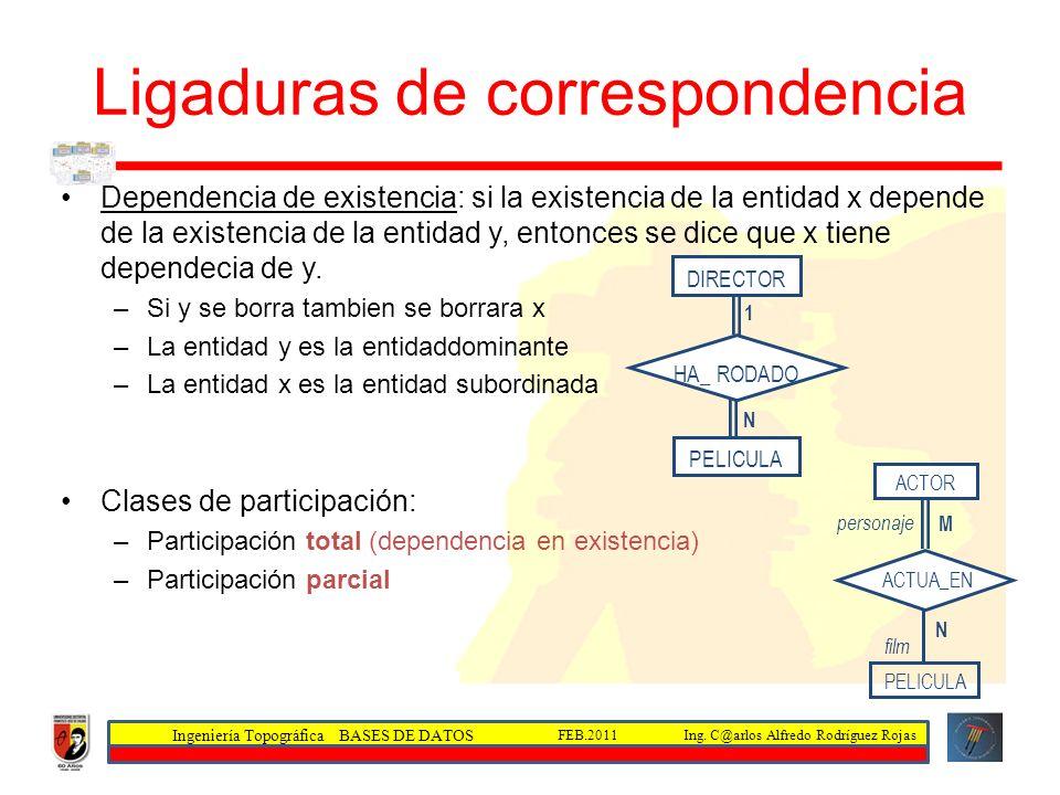 Ingeniería Topográfica BASES DE DATOS Ing. C@arlos Alfredo Rodríguez RojasFEB.2011 Ligaduras de correspondencia Dependencia de existencia: si la exist