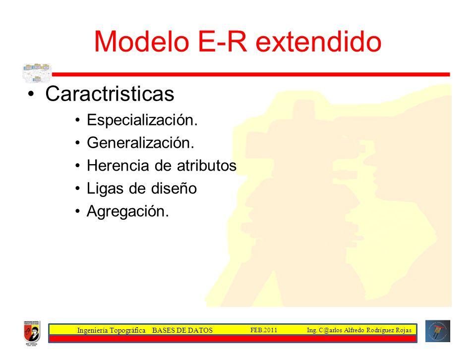 Ingeniería Topográfica BASES DE DATOS Ing. C@arlos Alfredo Rodríguez RojasFEB.2011 Modelo E-R extendido Caractristicas Especialización. Generalización