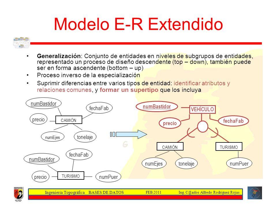 Ingeniería Topográfica BASES DE DATOS Ing. C@arlos Alfredo Rodríguez RojasFEB.2011 Modelo E-R Extendido Generalización: Conjunto de entidades en nivel