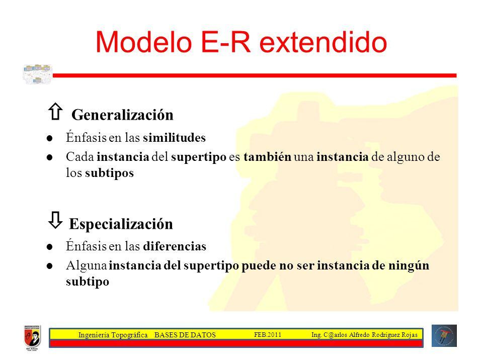 Ingeniería Topográfica BASES DE DATOS Ing. C@arlos Alfredo Rodríguez RojasFEB.2011 Generalización Énfasis en las similitudes Cada instancia del supert