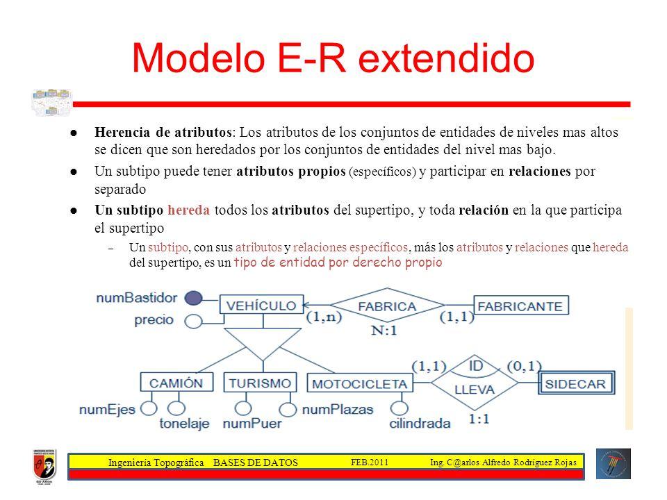 Ingeniería Topográfica BASES DE DATOS Ing. C@arlos Alfredo Rodríguez RojasFEB.2011 Herencia de atributos: Los atributos de los conjuntos de entidades