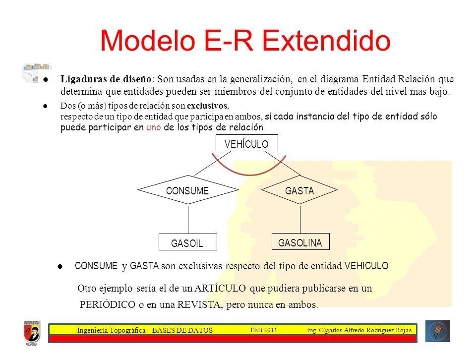 Ingeniería Topográfica BASES DE DATOS Ing. C@arlos Alfredo Rodríguez RojasFEB.2011 Modelo E-R Extendido Ligaduras de diseño: Son usadas en la generali