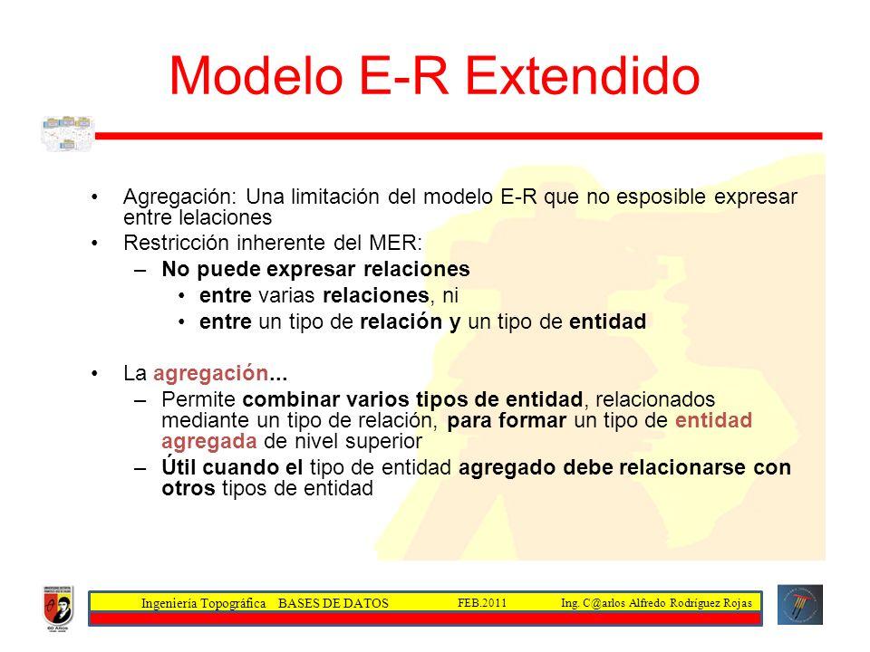 Ingeniería Topográfica BASES DE DATOS Ing. C@arlos Alfredo Rodríguez RojasFEB.2011 Modelo E-R Extendido Agregación: Una limitación del modelo E-R que