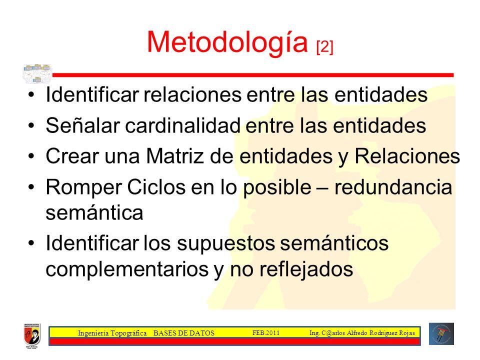 Ingeniería Topográfica BASES DE DATOS Ing. C@arlos Alfredo Rodríguez RojasFEB.2011 Metodología [2] Identificar relaciones entre las entidades Señalar