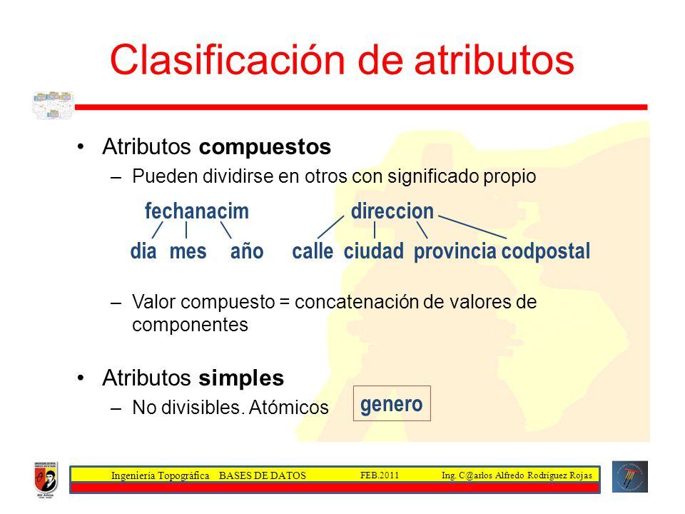 Ingeniería Topográfica BASES DE DATOS Ing. C@arlos Alfredo Rodríguez RojasFEB.2011 Clasificación de atributos Atributos compuestos –Pueden dividirse e