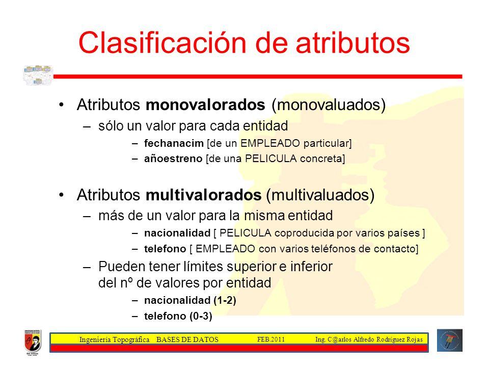 Ingeniería Topográfica BASES DE DATOS Ing. C@arlos Alfredo Rodríguez RojasFEB.2011 Clasificación de atributos Atributos monovalorados (monovaluados) –