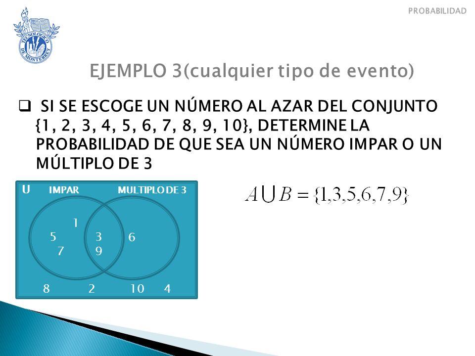EJEMPLO 3(cualquier tipo de evento) SI SE ESCOGE UN NÚMERO AL AZAR DEL CONJUNTO {1, 2, 3, 4, 5, 6, 7, 8, 9, 10}, DETERMINE LA PROBABILIDAD DE QUE SEA UN NÚMERO IMPAR O UN MÚLTIPLO DE 3 U IMPAR MULTIPLO DE 3 8 2 10 4 1 5 3 7 9 6