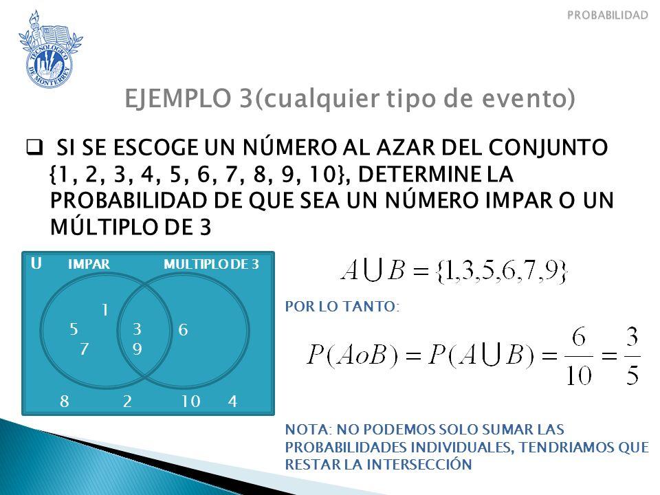 EJEMPLO 3(cualquier tipo de evento) SI SE ESCOGE UN NÚMERO AL AZAR DEL CONJUNTO {1, 2, 3, 4, 5, 6, 7, 8, 9, 10}, DETERMINE LA PROBABILIDAD DE QUE SEA UN NÚMERO IMPAR O UN MÚLTIPLO DE 3 U IMPAR MULTIPLO DE 3 8 2 10 4 1 5 3 7 9 6 POR LO TANTO: NOTA: NO PODEMOS SOLO SUMAR LAS PROBABILIDADES INDIVIDUALES, TENDRIAMOS QUE RESTAR LA INTERSECCIÓN