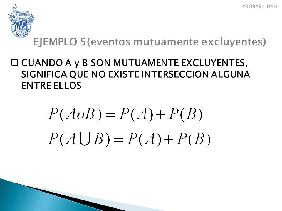 EJEMPLO 5(eventos mutuamente excluyentes) CUANDO A y B SON MUTUAMENTE EXCLUYENTES, SIGNIFICA QUE NO EXISTE INTERSECCION ALGUNA ENTRE ELLOS