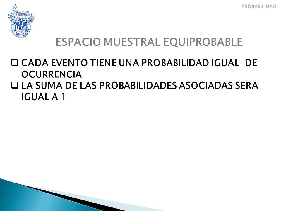 ESPACIO MUESTRAL EQUIPROBABLE CADA EVENTO TIENE UNA PROBABILIDAD IGUAL DE OCURRENCIA LA SUMA DE LAS PROBABILIDADES ASOCIADAS SERA IGUAL A 1