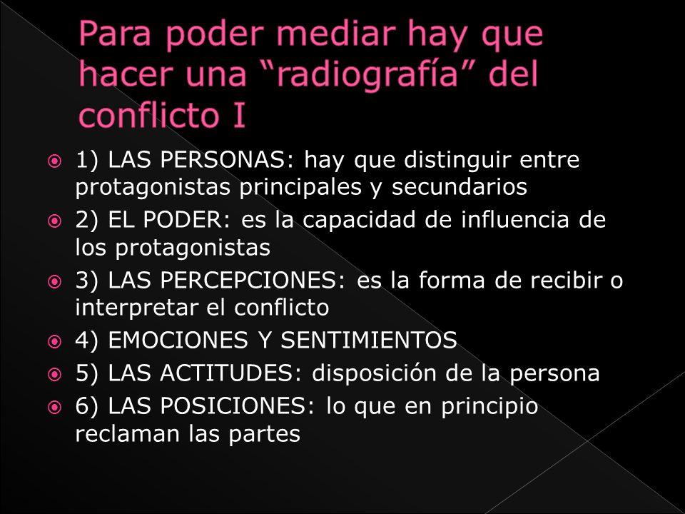 1) LAS PERSONAS: hay que distinguir entre protagonistas principales y secundarios 2) EL PODER: es la capacidad de influencia de los protagonistas 3) L
