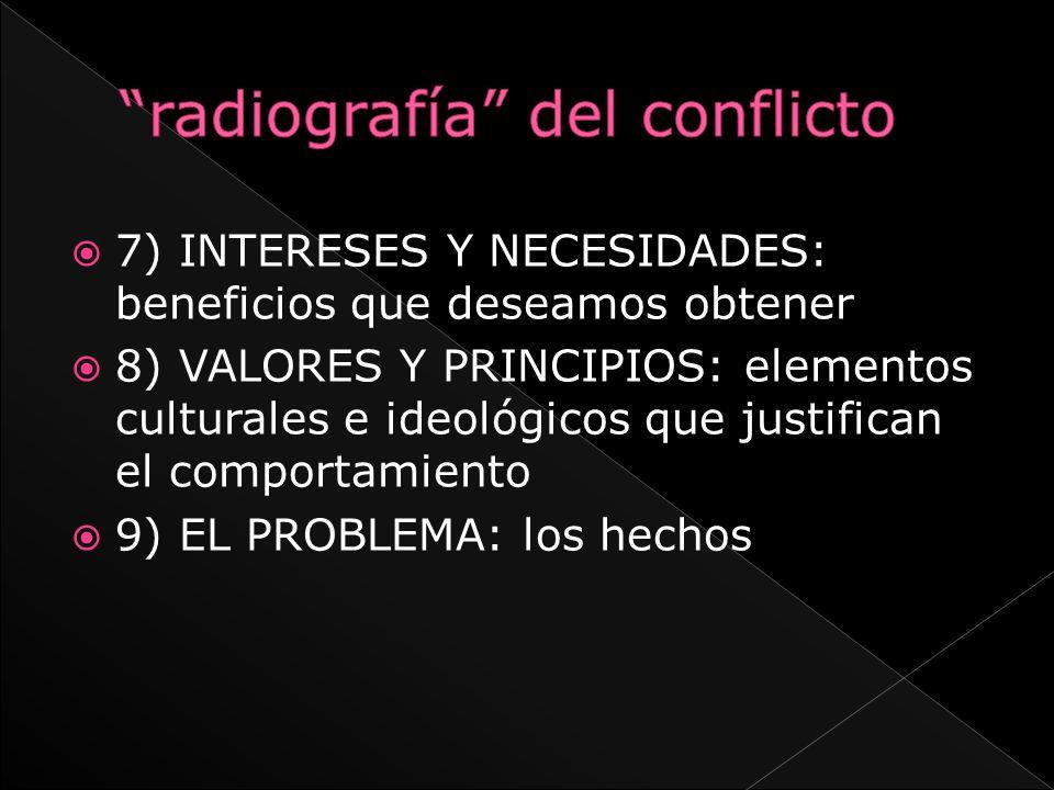 7) INTERESES Y NECESIDADES: beneficios que deseamos obtener 8) VALORES Y PRINCIPIOS: elementos culturales e ideológicos que justifican el comportamien