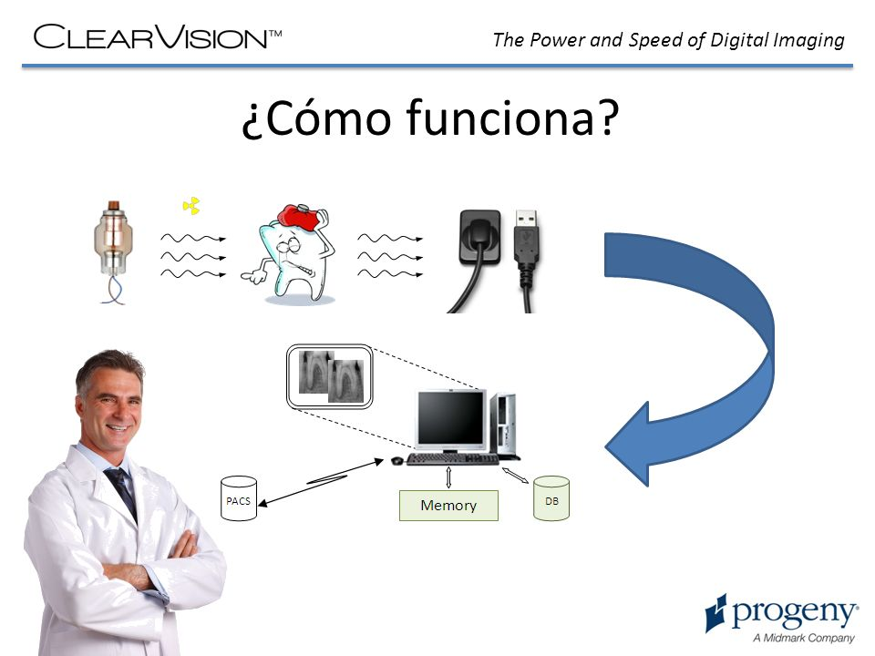 The Power and Speed of Digital Imaging ¿Cómo funciona?