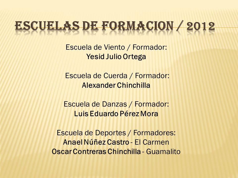 Escuela de Viento / Formador: Yesid Julio Ortega Escuela de Cuerda / Formador: Alexander Chinchilla Escuela de Danzas / Formador: Luis Eduardo Pérez M
