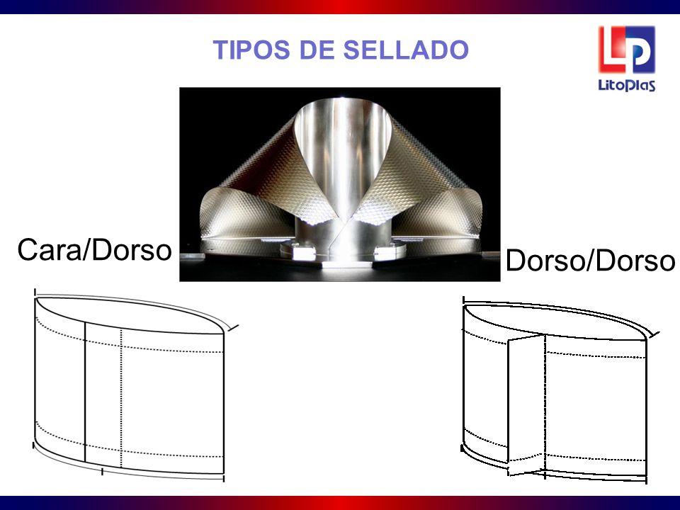 TIPOS DE SELLADO Cara/Dorso Dorso/Dorso