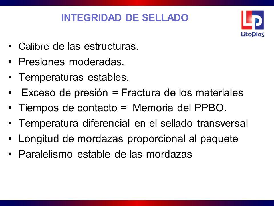 INTEGRIDAD DE SELLADO Calibre de las estructuras. Presiones moderadas. Temperaturas estables. Exceso de presión = Fractura de los materiales Tiempos d