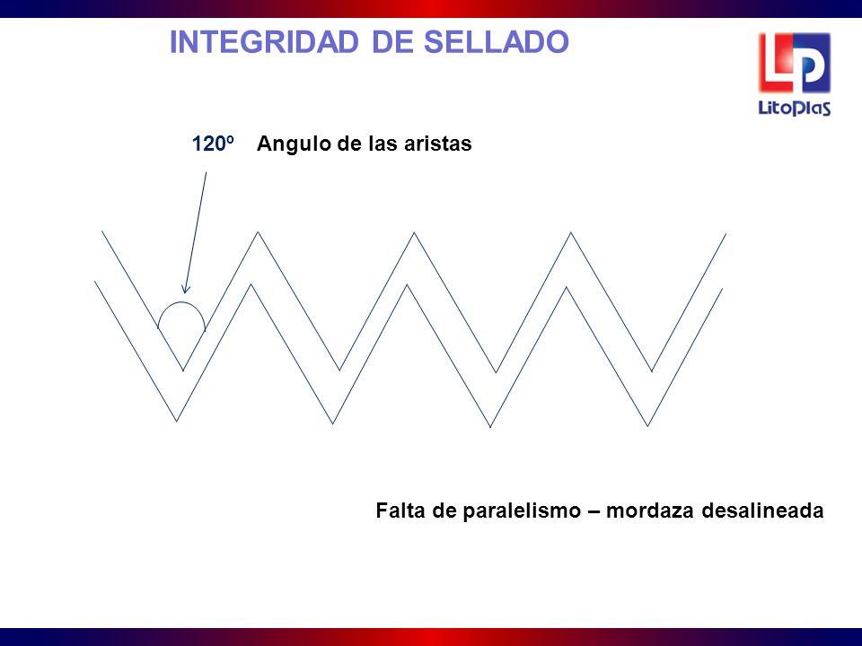 INTEGRIDAD DE SELLADO 120º Falta de paralelismo – mordaza desalineada Angulo de las aristas