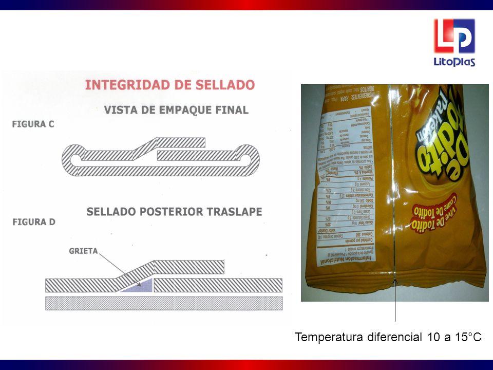 Temperatura diferencial 10 a 15°C