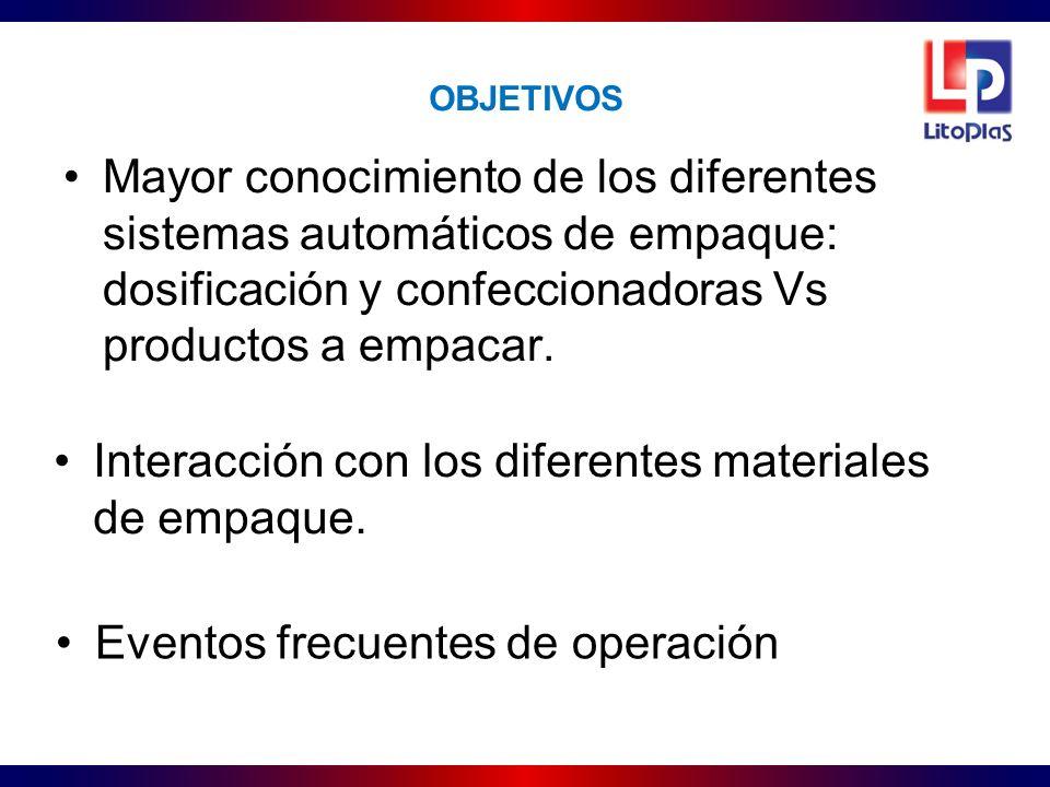 OBJETIVO Conocer e identificar los eventos que se presentan en las maquinas empacadoras CONTENIDO Sellado Deficiente (Integridad de Selle) Microfugas en el Área de Sellado Dificultad en el Deslizamiento del Material CONCLUSION