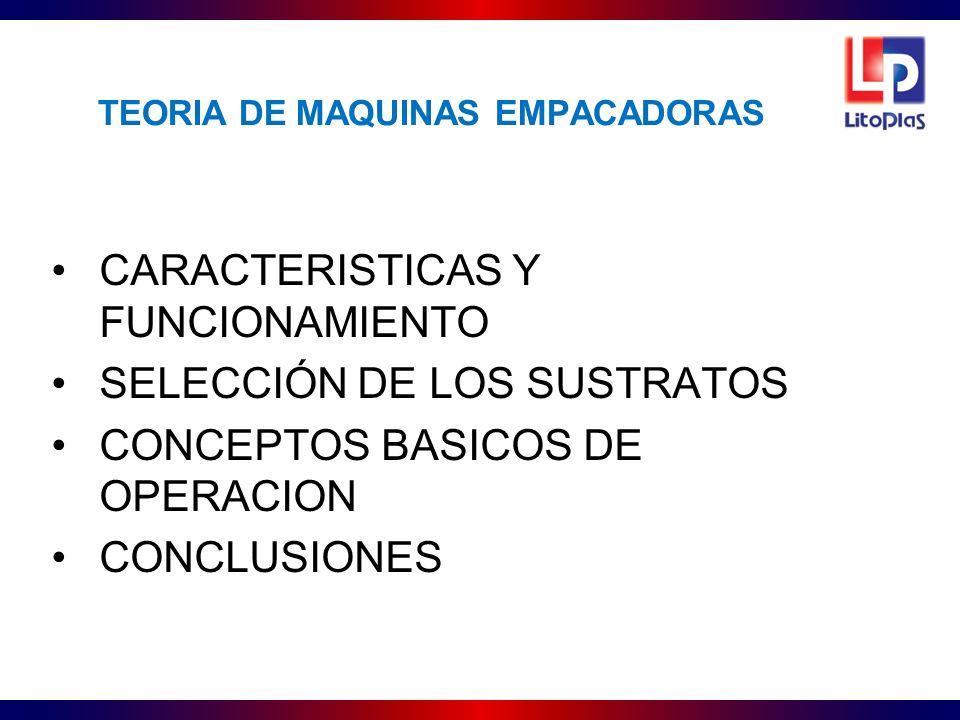 TEORIA DE MAQUINAS EMPACADORAS CARACTERISTICAS Y FUNCIONAMIENTO SELECCIÓN DE LOS SUSTRATOS CONCEPTOS BASICOS DE OPERACION CONCLUSIONES