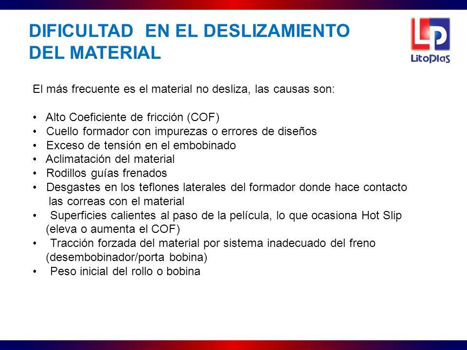 DIFICULTAD EN EL DESLIZAMIENTO DEL MATERIAL El más frecuente es el material no desliza, las causas son: Alto Coeficiente de fricción (COF) Cuello form