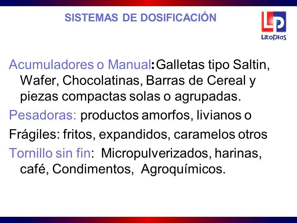 SISTEMAS DE DOSIFICACIÓN Acumuladores o Manual : Galletas tipo Saltin, Wafer, Chocolatinas, Barras de Cereal y piezas compactas solas o agrupadas. Pes