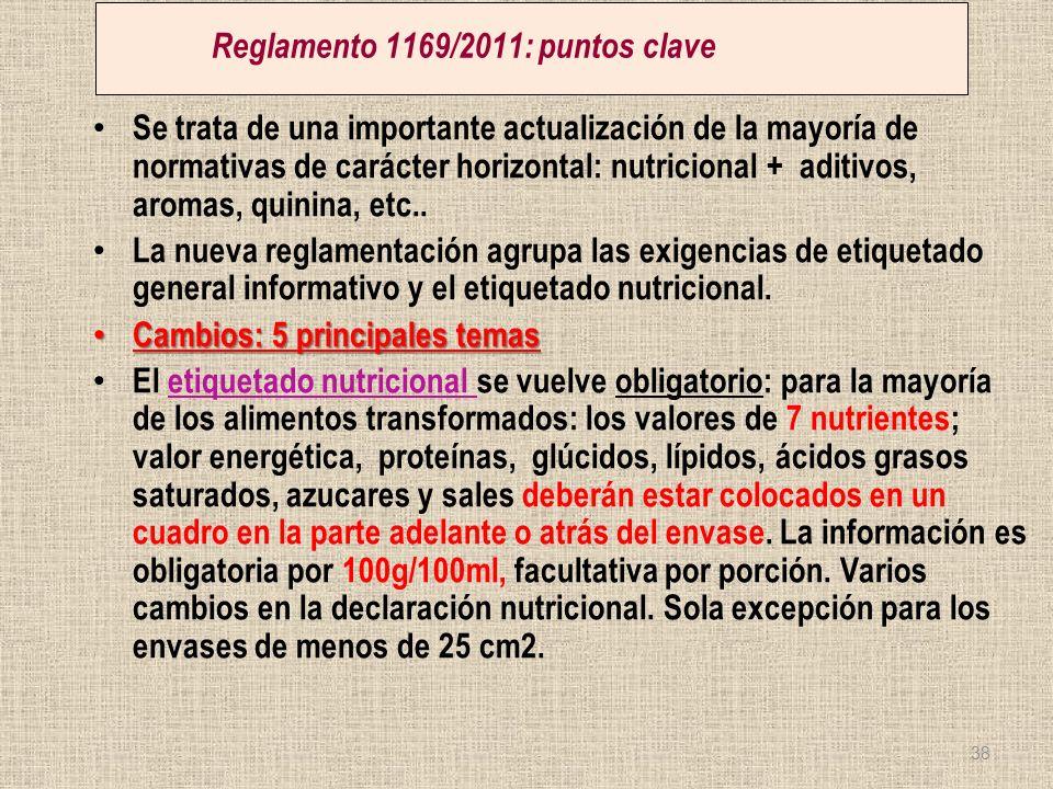 Reglamento 1169/2011: puntos clave Se trata de una importante actualización de la mayoría de normativas de carácter horizontal: nutricional + aditivos
