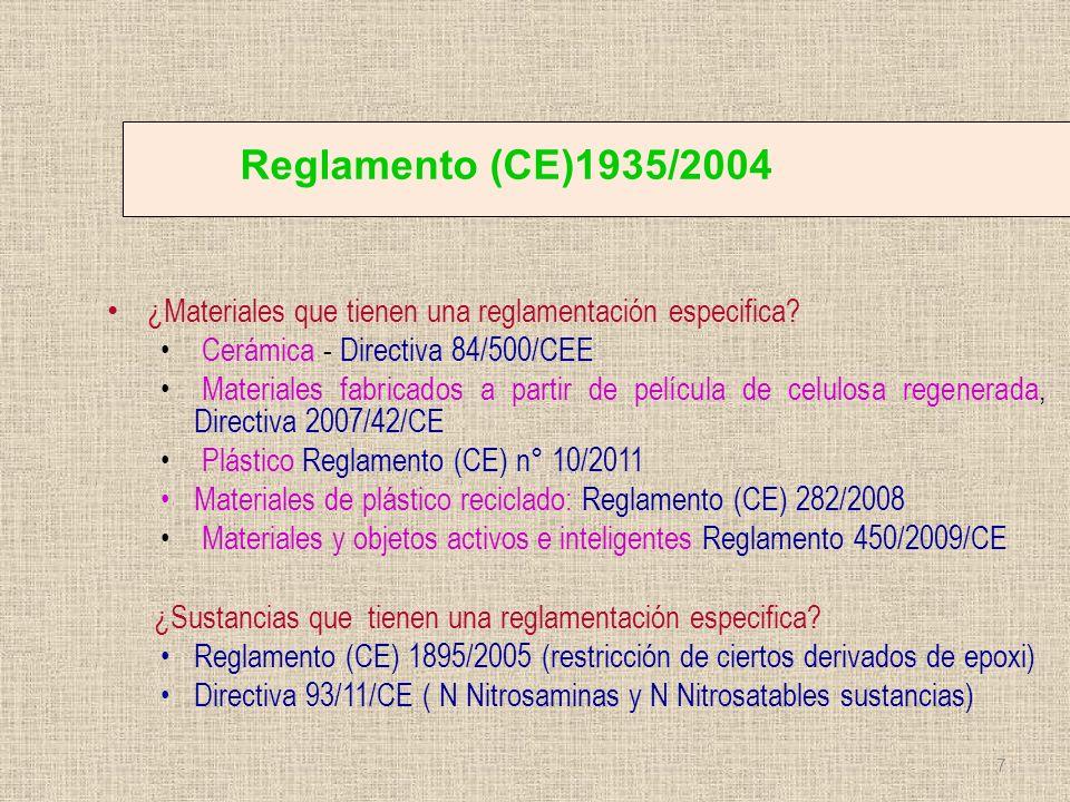 Reglamento (CE)1935/2004 ¿Materiales que tienen una reglamentación especifica? Cerámica - Directiva 84/500/CEE Materiales fabricados a partir de pelíc