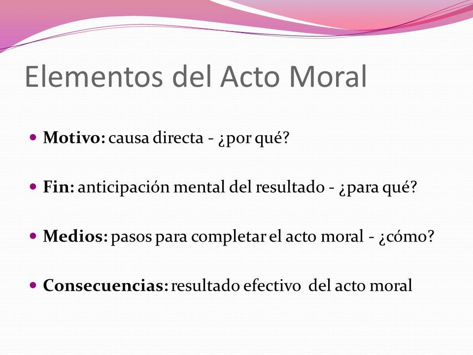 Elementos del Acto Moral Motivo: causa directa - ¿por qué? Fin: anticipación mental del resultado - ¿para qué? Medios: pasos para completar el acto mo