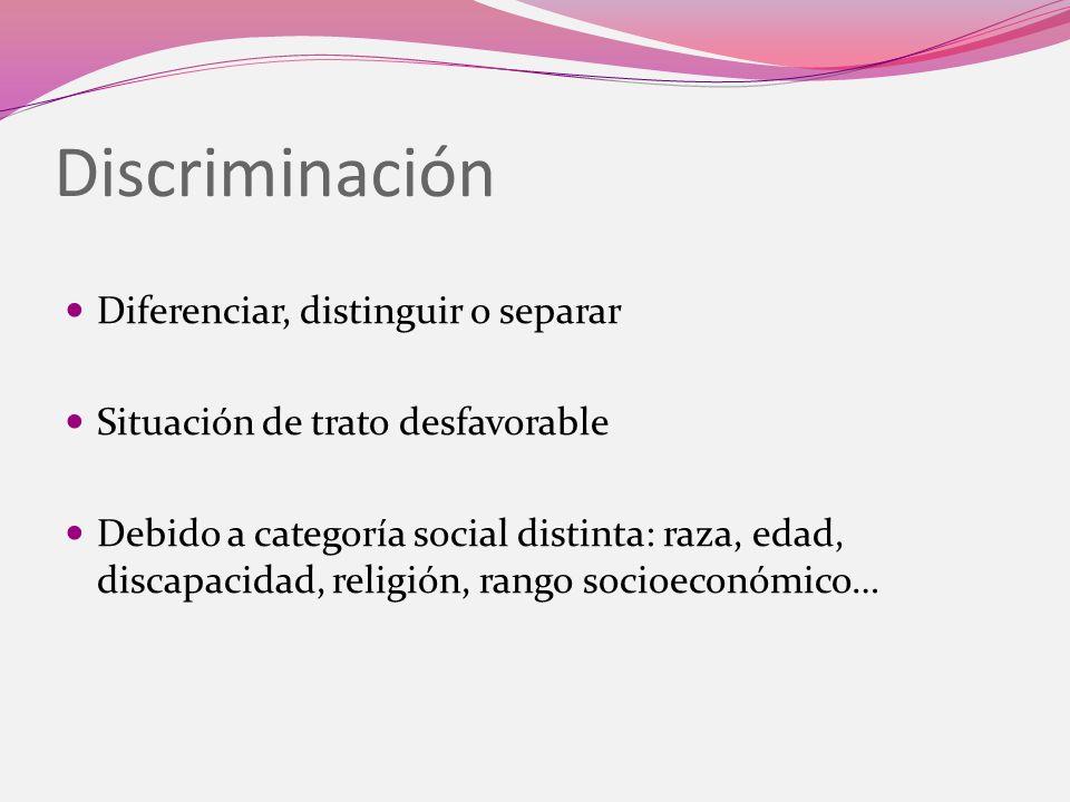 Discriminación Diferenciar, distinguir o separar Situación de trato desfavorable Debido a categoría social distinta: raza, edad, discapacidad, religió
