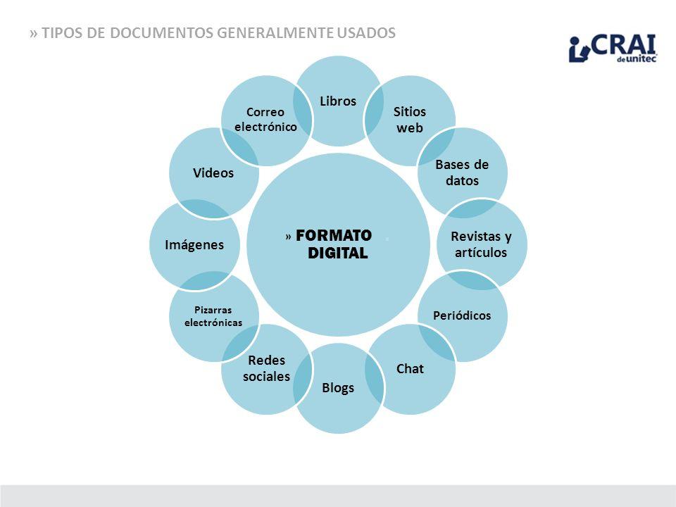 » FORMATO. DIGITAL Libros Sitios web Bases de datos Revistas y artículos Periódicos ChatBlogs Redes sociales Pizarras electrónicas ImágenesVideos Corr