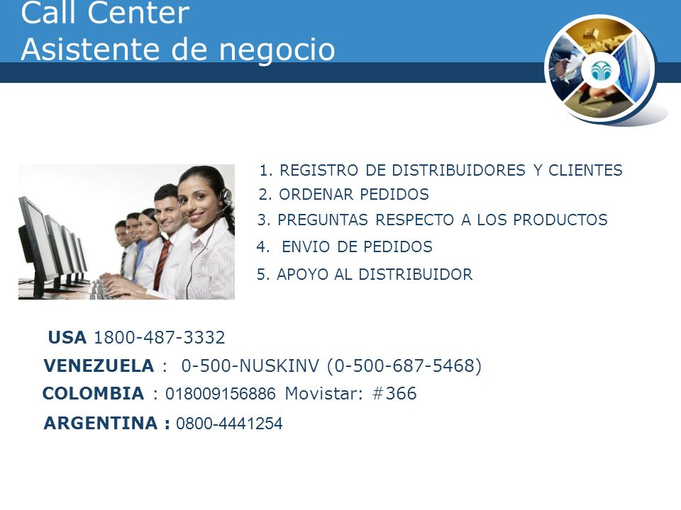 Call Center Asistente de negocio 1. REGISTRO DE DISTRIBUIDORES Y CLIENTES 5. APOYO AL DISTRIBUIDOR 3. PREGUNTAS RESPECTO A LOS PRODUCTOS 2. ORDENAR PE