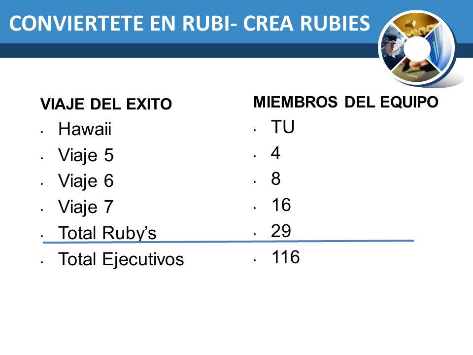 VIAJE DEL EXITO Hawaii Viaje 5 Viaje 6 Viaje 7 Total Rubys Total Ejecutivos CONVIERTETE EN RUBI- CREA RUBIES MIEMBROS DEL EQUIPO TU 4 8 16 29 116
