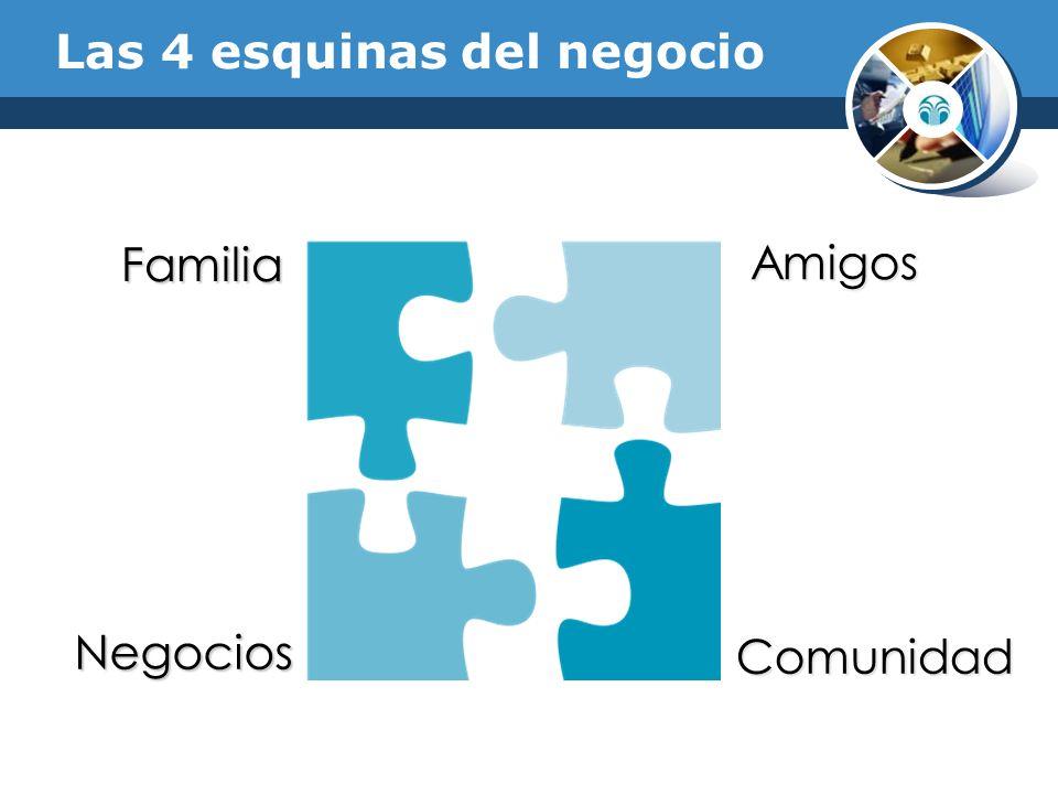Las 4 esquinas del negocio Amigos Negocios Comunidad Familia