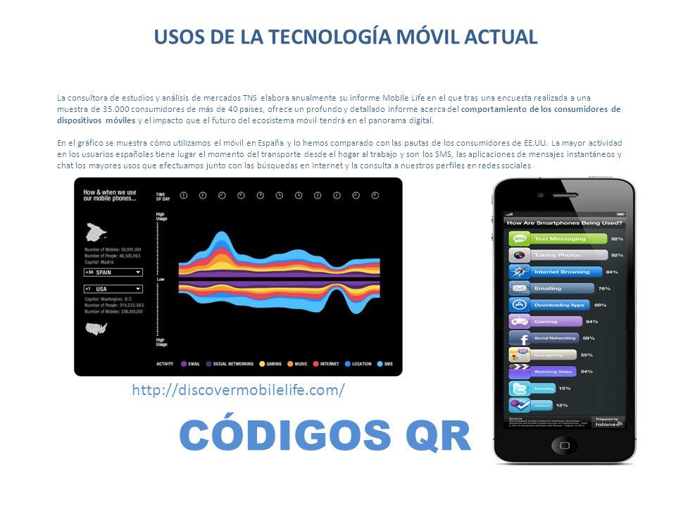 CÓDIGOS QR La consultora de estudios y análisis de mercados TNS elabora anualmente su informe Mobile Life en el que tras una encuesta realizada a una