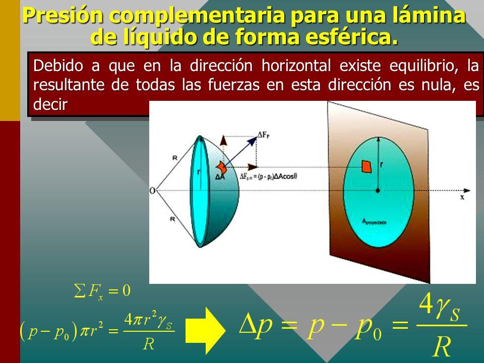 Presión complementaria para una lámina de líquido de forma esférica. Por otro lado, la fuerza debida a la diferencia de presiones que actúa sobre el e