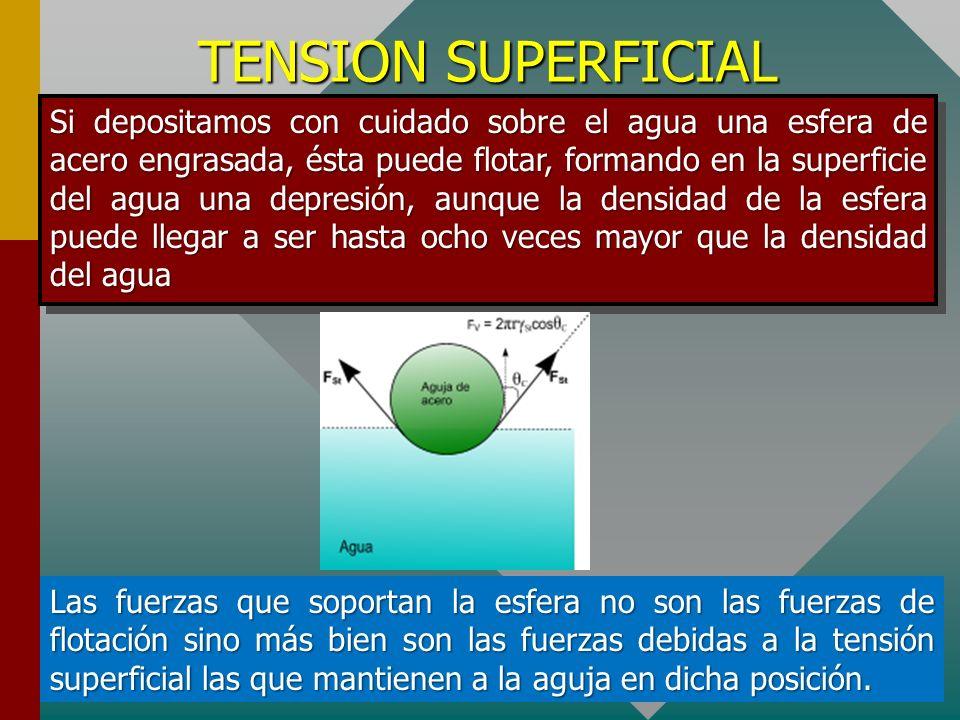 I.OBJETIVOS: Depués de completada esta unidad será capaz de : Determinar la tensión superficial de algunos ejemplosDeterminar la tensión superficial d