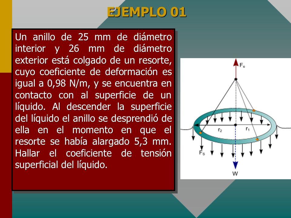Presión bajo la superficie curva de un líquido de forma cualquiera. A la ecuación anterior se le denomina fórmula de Laplace,. Así por ejemplo si la s