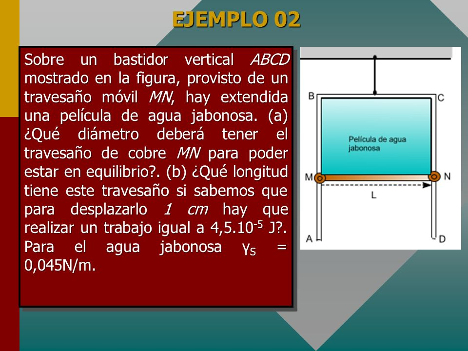 EJEMPLO 01 Un anillo de 25 mm de diámetro interior y 26 mm de diámetro exterior está colgado de un resorte, cuyo coeficiente de deformación es igual a 0,98 N/m, y se encuentra en contacto con al superficie de un líquido.